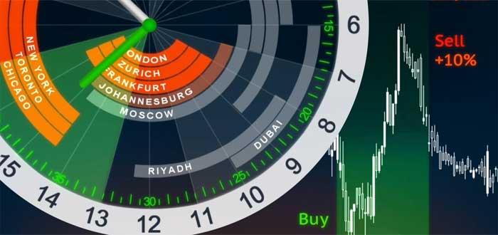 Часы для forex трейдеров